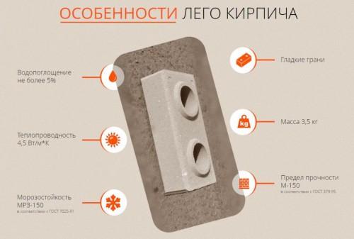 Характеристики лего кирпича