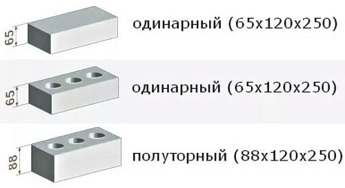 Виды силикатных кирпичей и их параметры