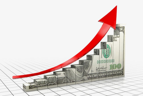 График повышения цен